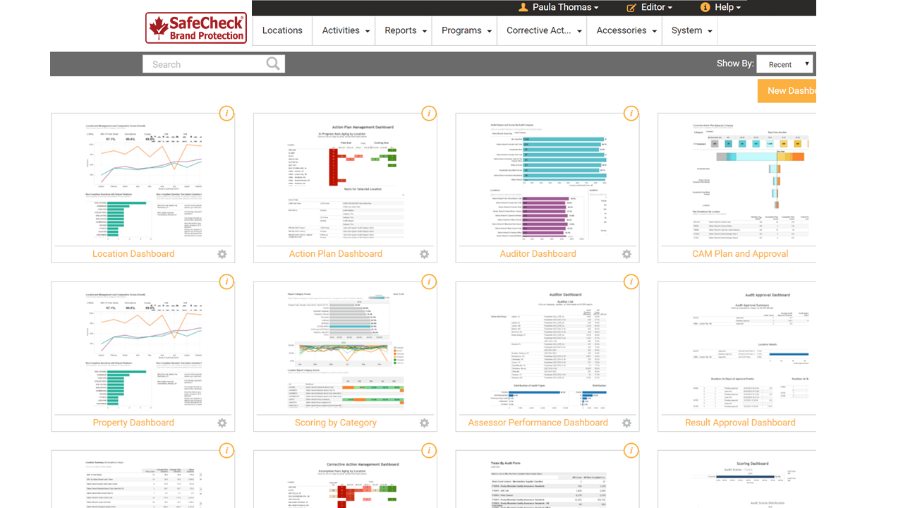 SafeCheck Brand Protection reporting Dashboard